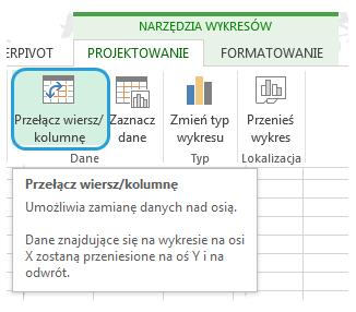 Wykres kaskadowy w Excel 2013 - przełącz wiersz kolumnę