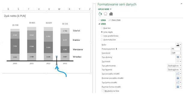 20 Dobrych Praktyk_jak przygotować wykres do prezentacji_krok16d