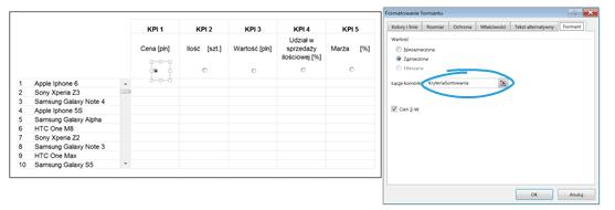 Dashboard zKPI- przewijaj isortuj zapomocą jednego kliknięcia_25