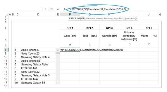 Dashboard zKPI- przewijaj isortuj zapomocą jednego kliknięcia_26