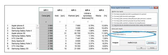 Dashboard zKPI- przewijaj isortuj zapomocą jednego kliknięcia_29