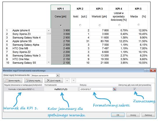 Dashboard zKPI- przewijaj isortuj zapomocą jednego kliknięcia_30