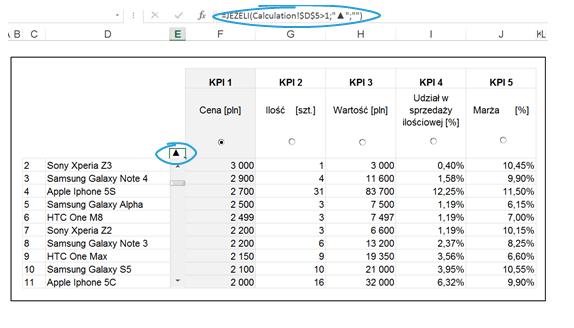 Dashboard zKPI- przewijaj isortuj zapomocą jednego kliknięcia_31