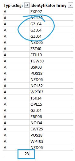 Distinct Count wtabeli przestawnej Excel 2013 - Licznik