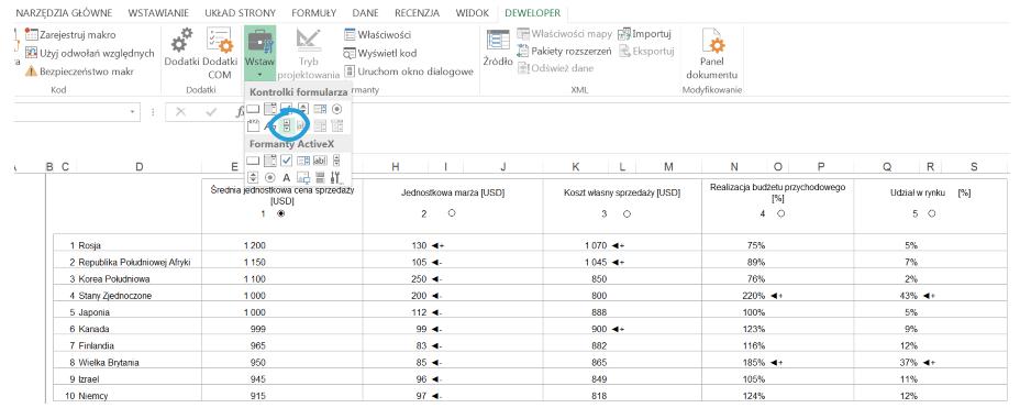 Interaktywny dashboard z KPI i wykresami- przewijaj i sortuj za pomocą jednego kliknięcia_30
