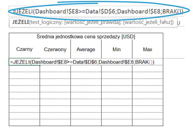 Interaktywny dashboard z KPI i wykresami- przewijaj i sortuj za pomocą jednego kliknięcia_34