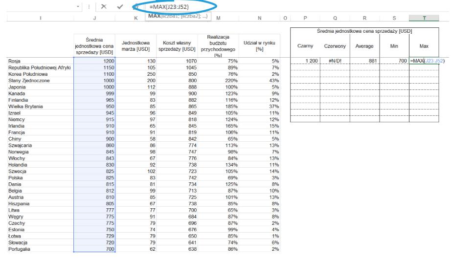 Interaktywny dashboard z KPI i wykresami- przewijaj i sortuj za pomocą jednego kliknięcia_38
