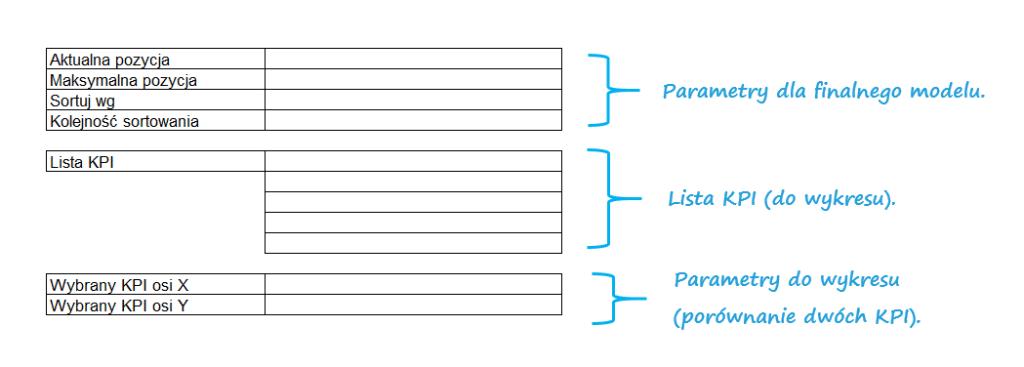 Interaktywny dashboard z KPI i wykresami- przewijaj i sortuj za pomocą jednego kliknięcia_4