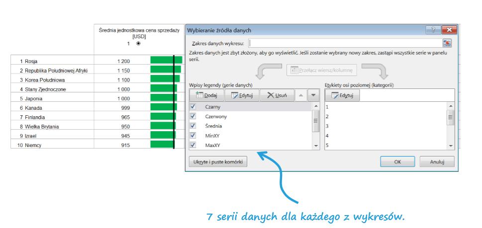 Interaktywny dashboard z KPI i wykresami- przewijaj i sortuj za pomocą jednego kliknięcia_48