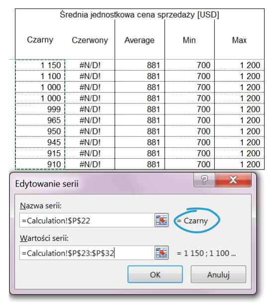 Interaktywny dashboard z KPI i wykresami- przewijaj i sortuj za pomocą jednego kliknięcia_49