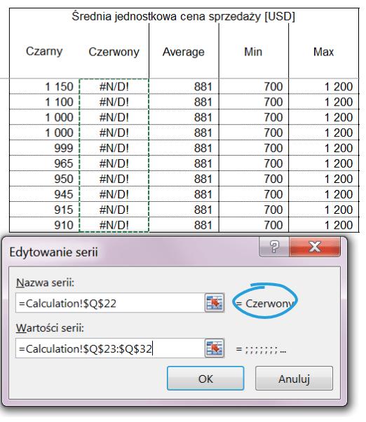 Interaktywny dashboard z KPI i wykresami- przewijaj i sortuj za pomocą jednego kliknięcia_50