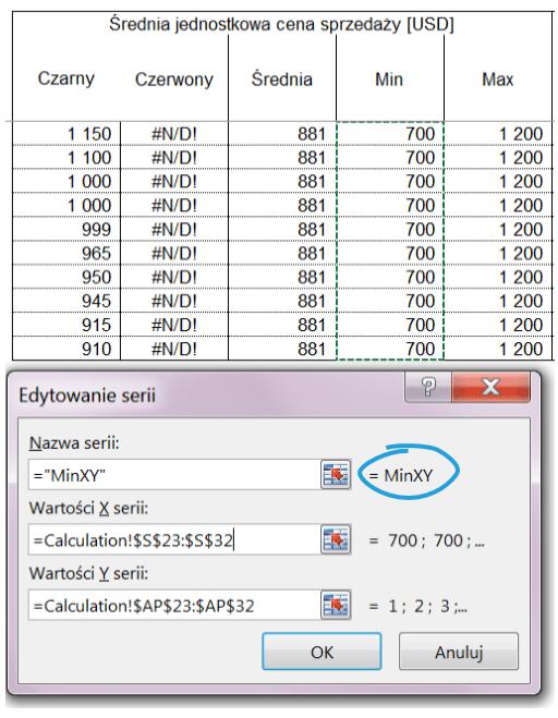 Interaktywny dashboard z KPI i wykresami- przewijaj i sortuj za pomocą jednego kliknięcia_52