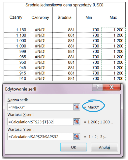 Interaktywny dashboard z KPI i wykresami- przewijaj i sortuj za pomocą jednego kliknięcia_53