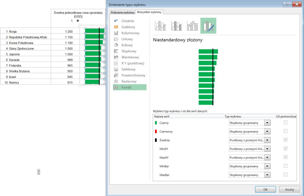 Interaktywny dashboard z KPI i wykresami- przewijaj i sortuj za pomocą jednego kliknięcia_56