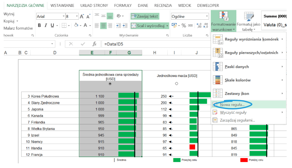 Interaktywny dashboard z KPI i wykresami- przewijaj i sortuj za pomocą jednego kliknięcia_60