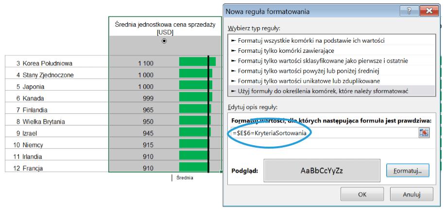 Interaktywny dashboard z KPI i wykresami- przewijaj i sortuj za pomocą jednego kliknięcia_61