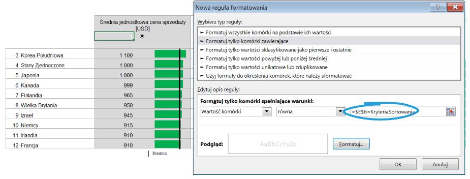Interaktywny dashboard z KPI i wykresami- przewijaj i sortuj za pomocą jednego kliknięcia_62