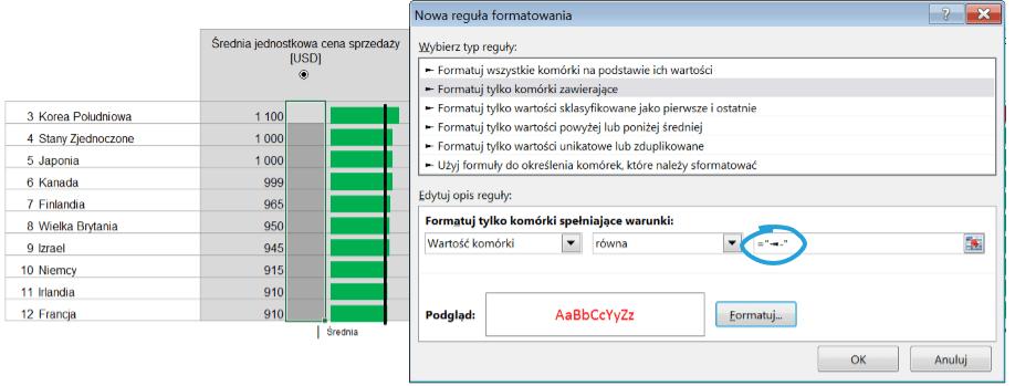 Interaktywny dashboard z KPI i wykresami- przewijaj i sortuj za pomocą jednego kliknięcia_63