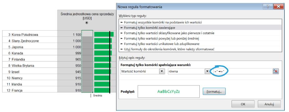 Interaktywny dashboard z KPI i wykresami- przewijaj i sortuj za pomocą jednego kliknięcia_64