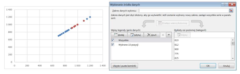 Interaktywny dashboard z KPI i wykresami- przewijaj i sortuj za pomocą jednego kliknięcia_65