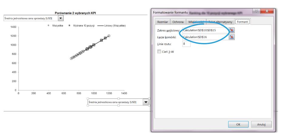 Interaktywny dashboard z KPI i wykresami- przewijaj i sortuj za pomocą jednego kliknięcia_71