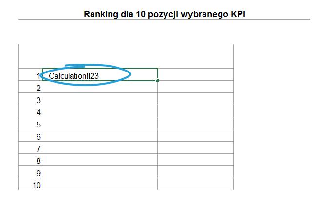 Interaktywny dashboard z KPI i wykresami- przewijaj i sortuj za pomocą jednego kliknięcia_73b