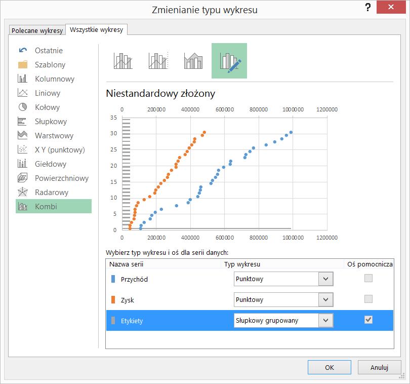 Jak wstawić wExcelu wykres punktowy zetykietami naosi y 8