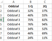 jak wstawić porównawczy wykres punktowy wExcelu 1