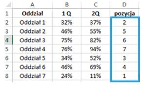 jak wstawić porównawczy wykres punktowy wExcelu 2