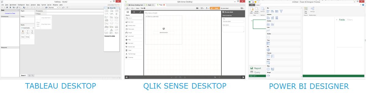 Tablea Desktop vs Qliq Sense Desktop vs Power BI Designer