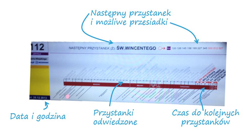 tablica informacyjna autobusu ztm