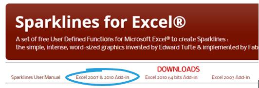 Sparklines for Excel - instalacja krok 1