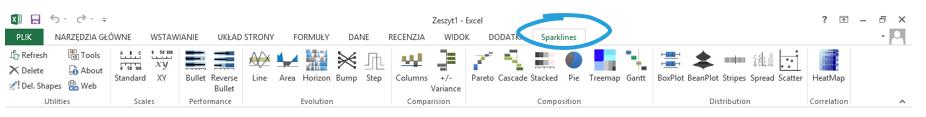 Sparklines for Excel - instalacja krok 5