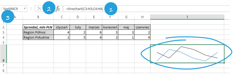 Sparklines for Excel - wykres liniowy 4