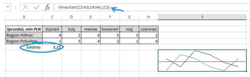 Sparklines for Excel - wykres liniowy 6