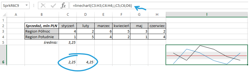 Sparklines for Excel - wykres liniowy 7