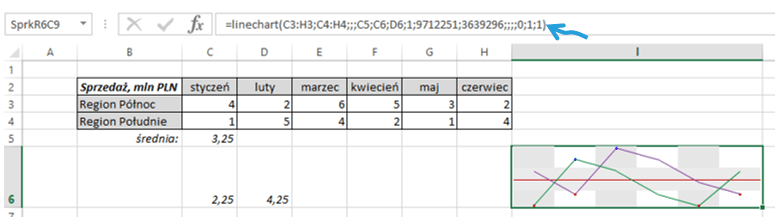 Sparklines for Excel - wykres liniowy 9