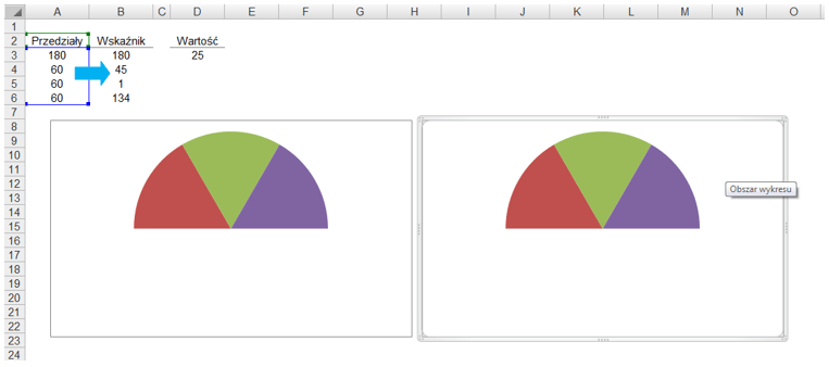 Licznik Excel - tworzenie wykresu kołowego 5