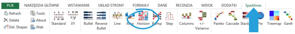 Sparklines for Excel - Wykres horyzontalny 1