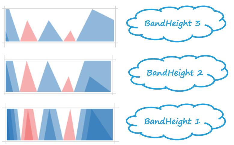 Sparklines for Excel - Wykres horyzontalny 4