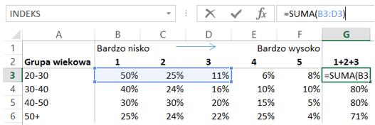 Jak utworzyc latajacy wykres kolumnowy Excel 2