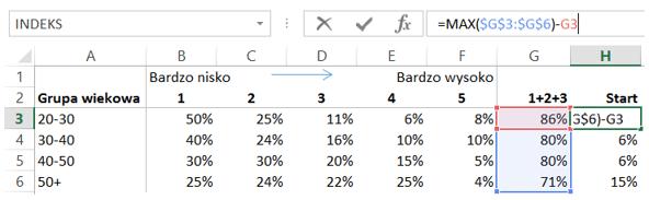 Jak utworzyc latajacy wykres kolumnowy Excel 3