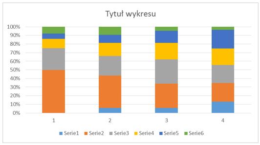 Jak utworzyc latajacy wykres kolumnowy Excel 4