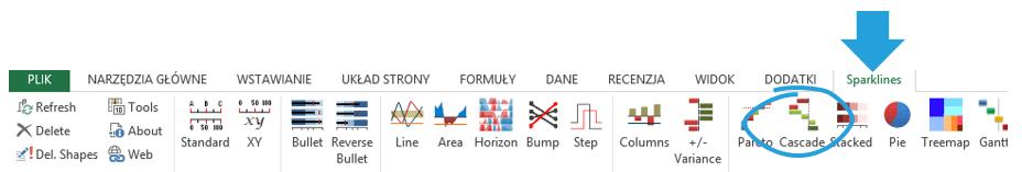 Sparklines for Excel Pareto, kaskadowy, kolumnowy 13