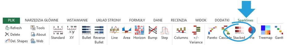 Sparklines for Excel Pareto, kaskadowy, kolumnowy 17
