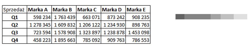 Sparklines for Excel Pareto, kaskadowy, kolumnowy 19