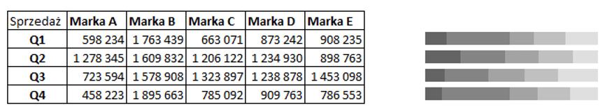 Sparklines for Excel Pareto, kaskadowy, kolumnowy 20