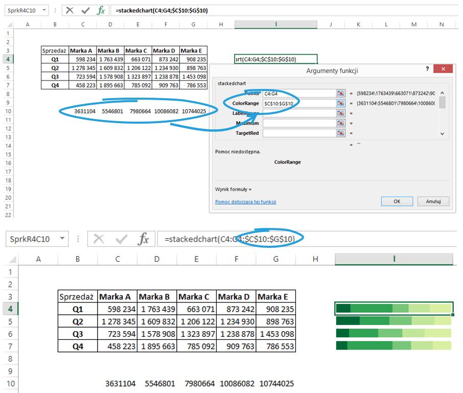 Sparklines for Excel Pareto, kaskadowy, kolumnowy 21