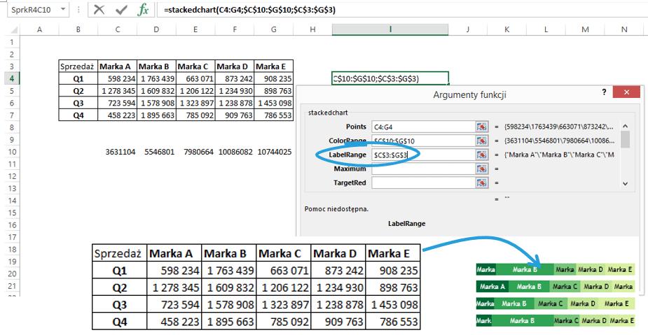 Sparklines for Excel Pareto, kaskadowy, kolumnowy 22