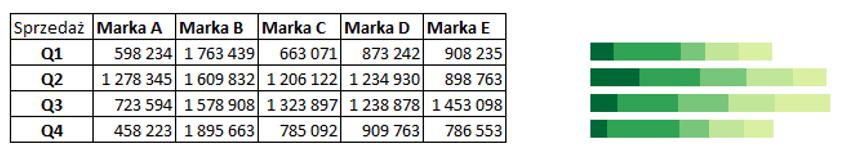 Sparklines for Excel Pareto, kaskadowy, kolumnowy 23
